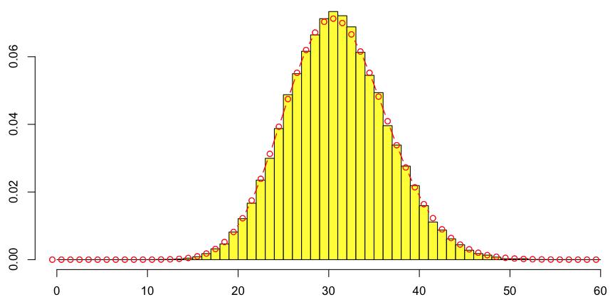 http://freakonometrics.hypotheses.org/files/2013/01/Capture-d%E2%80%99e%CC%81cran-2013-01-28-a%CC%80-11.14.21.png