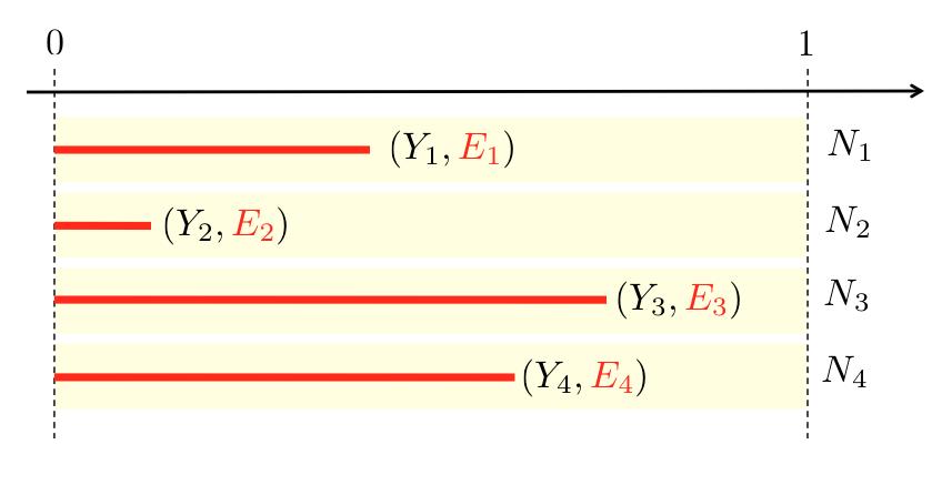 http://freakonometrics.hypotheses.org/files/2013/02/Capture-d%E2%80%99e%CC%81cran-2013-02-01-a%CC%80-09.30.00.png
