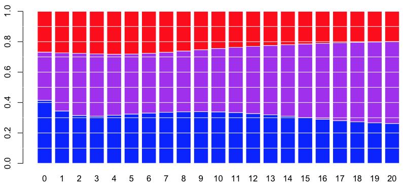 http://freakonometrics.hypotheses.org/files/2013/02/Capture-d%E2%80%99e%CC%81cran-2013-02-13-a%CC%80-16.02.55.png