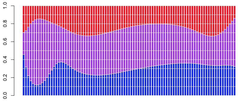 http://freakonometrics.hypotheses.org/files/2013/02/Capture-d%E2%80%99e%CC%81cran-2013-02-13-a%CC%80-16.05.29.png