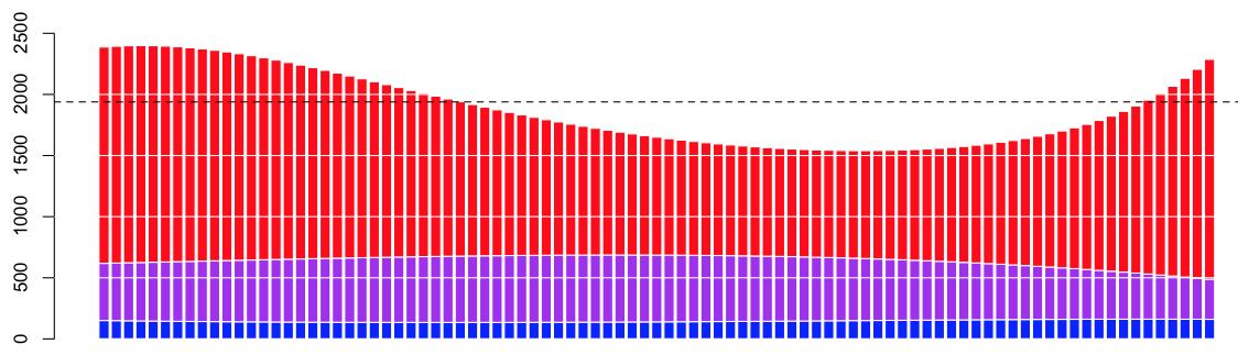 http://freakonometrics.hypotheses.org/files/2013/02/Capture-d%E2%80%99e%CC%81cran-2013-02-15-a%CC%80-11.50.47.png