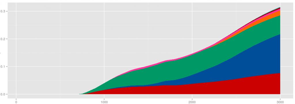 l'échelle de jacob livre russe