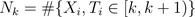 http://freakonometrics.hypotheses.org/files/2015/12/catnat04.png