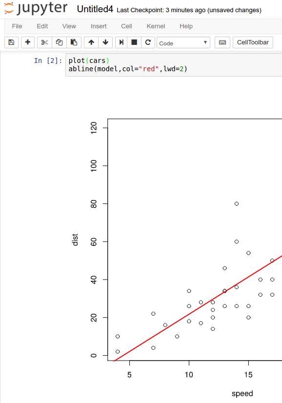 slidify machine learning