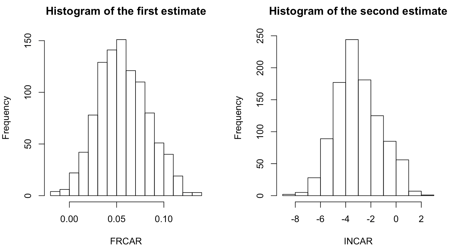 Classification from scratch, logistic regression 1/8