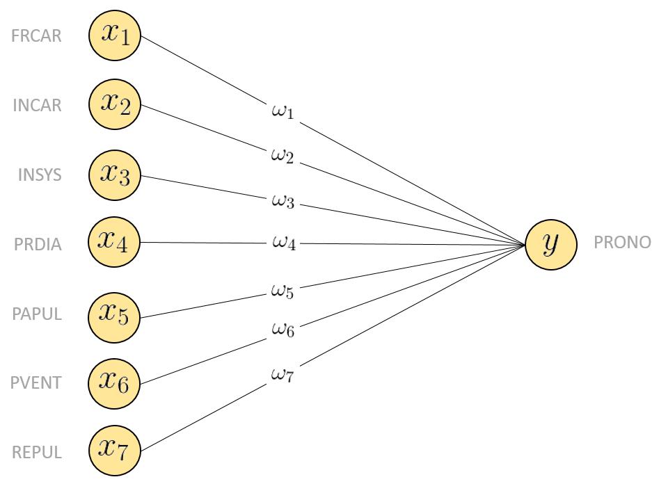 Classification From Scratch, Part 6: Neural Nets - DZone Big Data